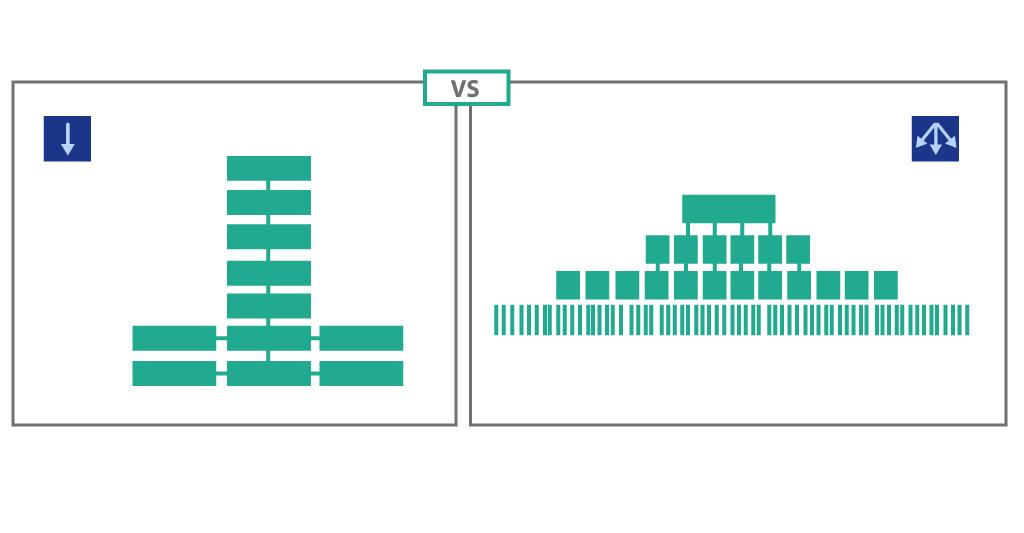 Cómo Influye La Arquitectura De La Información En El Seo De